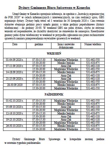 Dyżury Gminnego Biura Spisowego w Konecku